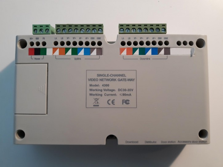 ABV217 Genway/ABB Verteiler Gateway 4110 / 4 Bildschirme